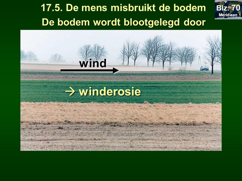 144 wind  winderosie 17.5. De mens misbruikt de bodem Meridiaan 1 Meridiaan 1 Blz. 70 De bodem wordt blootgelegd door