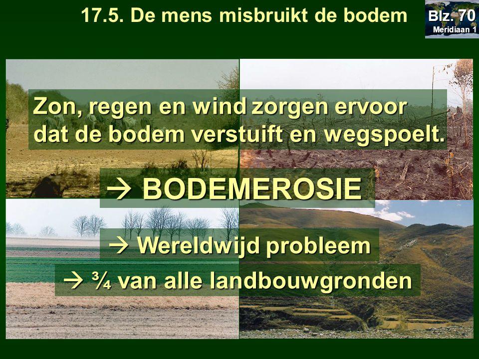 Zon, regen en wind zorgen ervoor dat de bodem verstuift en wegspoelt.  BODEMEROSIE  Wereldwijd probleem  ¾ van alle landbouwgronden 17.5. De mens m