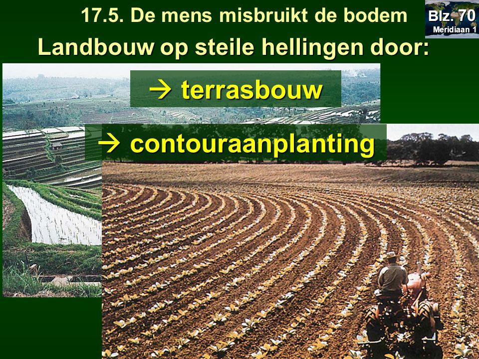 Landbouw op steile hellingen door:  terrasbouw  contouraanplanting 17.5. De mens misbruikt de bodem Meridiaan 1 Meridiaan 1 Blz. 70