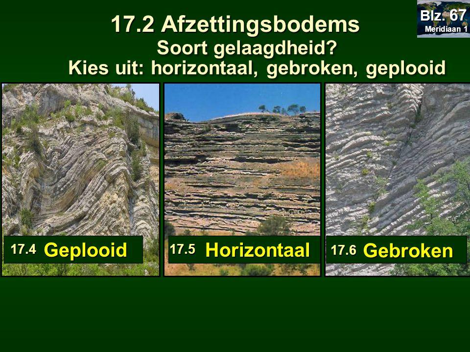 17.2 Afzettingsbodems Soort gelaagdheid? Kies uit: horizontaal, gebroken, geplooid Meridiaan 1 Meridiaan 1 Blz. 67 17.5 17.6 Gebroken GeplooidHorizont