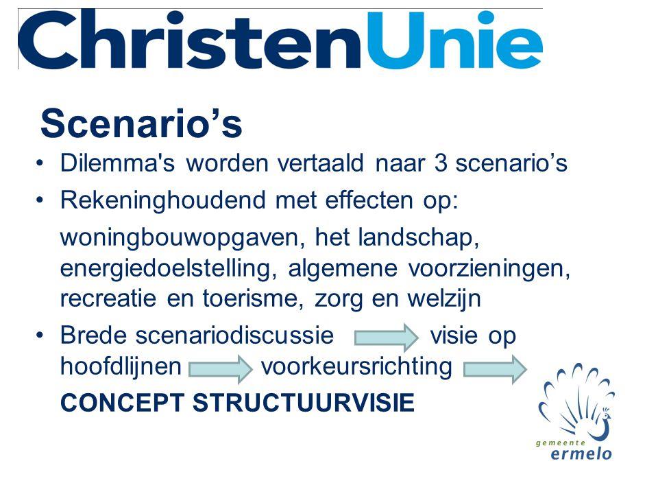 Scenario's •Dilemma's worden vertaald naar 3 scenario's •Rekeninghoudend met effecten op: woningbouwopgaven, het landschap, energiedoelstelling, algem