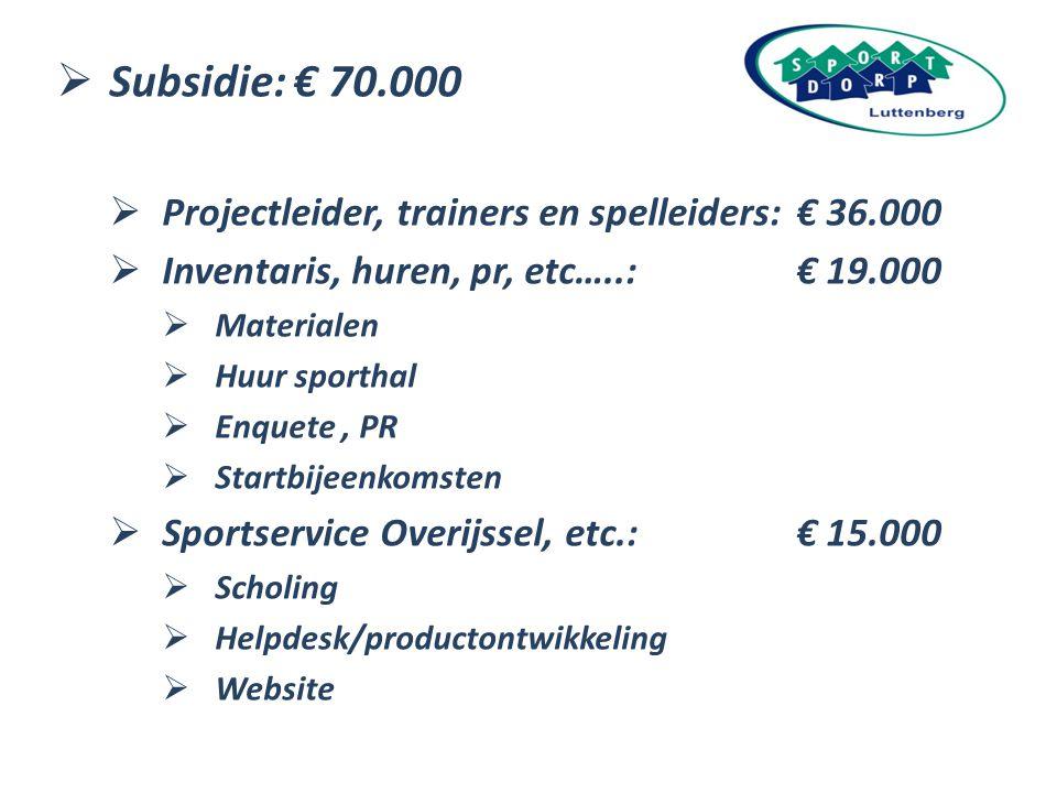  Subsidie: € 70.000  Projectleider, trainers en spelleiders:€ 36.000  Inventaris, huren, pr, etc…..:€ 19.000  Materialen  Huur sporthal  Enquete