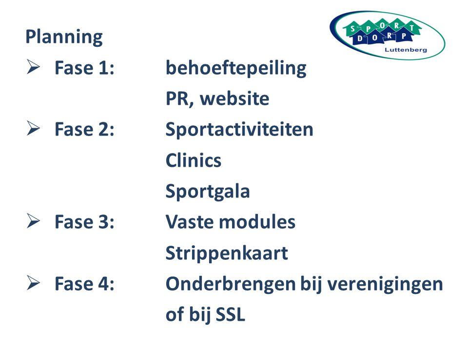 Planning  Fase 1: behoeftepeiling PR, website  Fase 2:Sportactiviteiten Clinics Sportgala  Fase 3:Vaste modules Strippenkaart  Fase 4:Onderbrengen