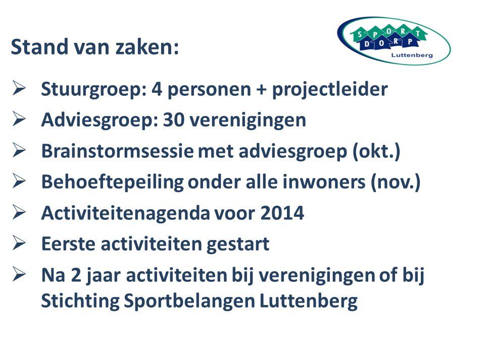Stand van zaken:  Stuurgroep: 4 personen + projectleider  Adviesgroep: 30 verenigingen  Brainstormsessie met adviesgroep (okt.)  Behoeftepeiling o