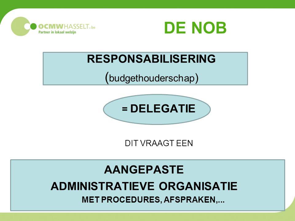DE NOB RESPONSABILISERING ( budgethouderschap ) = DELEGATIE DIT VRAAGT EEN AANGEPASTE ADMINISTRATIEVE ORGANISATIE MET PROCEDURES, AFSPRAKEN,...
