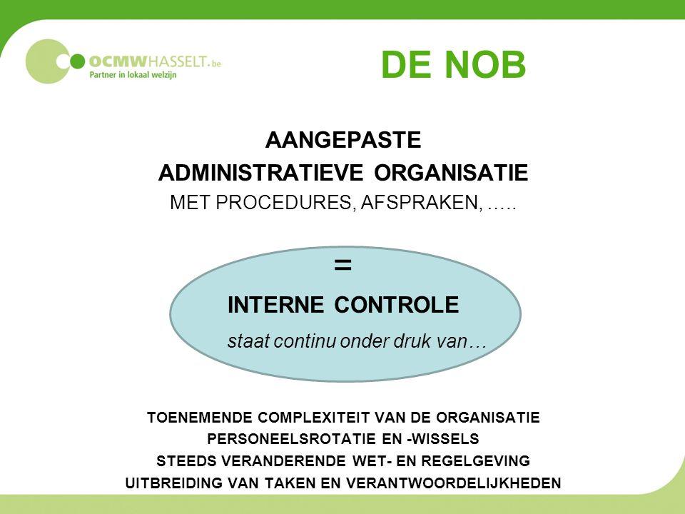 DE NOB AANGEPASTE ADMINISTRATIEVE ORGANISATIE MET PROCEDURES, AFSPRAKEN, ….. = INTERNE CONTROLE staat continu onder druk van… TOENEMENDE COMPLEXITEIT