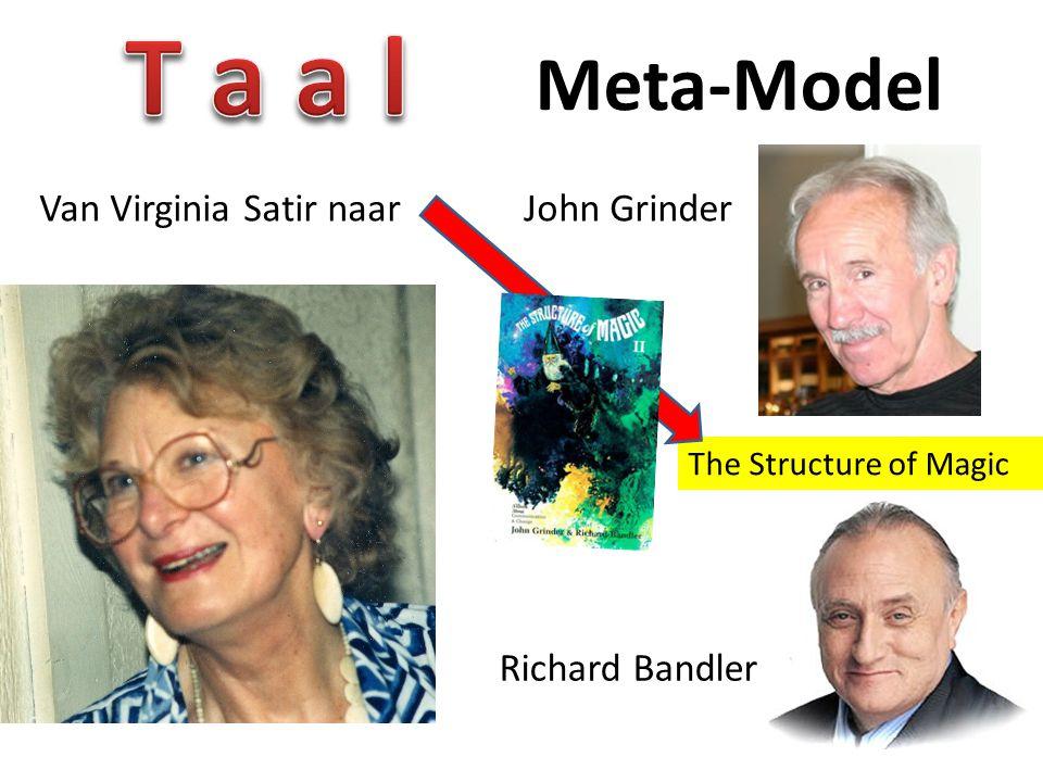Meta-Model Van Virginia Satir naar Richard Bandler John Grinder The Structure of Magic