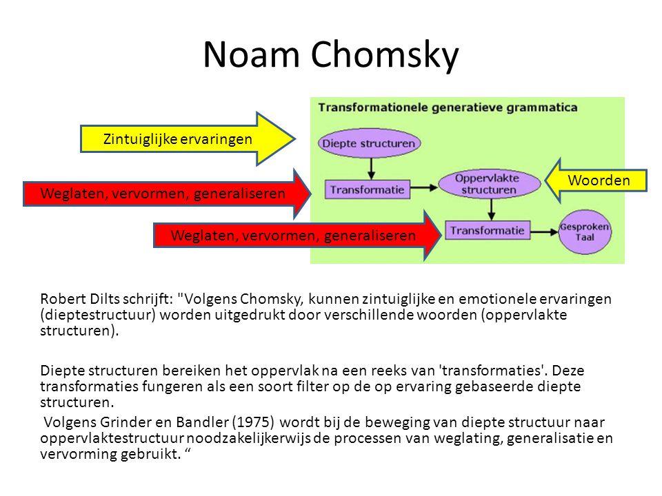 Noam Chomsky Robert Dilts schrijft: