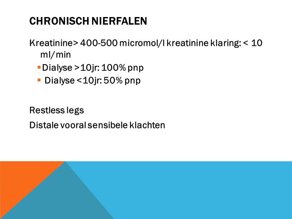 CHRONISCH NIERFALEN Kreatinine> 400-500 micromol/l kreatinine klaring: < 10 ml/min  Dialyse >10jr: 100% pnp  Dialyse <10jr: 50% pnp Restless legs Di