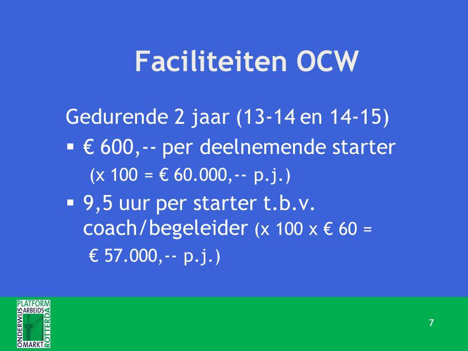 Faciliteiten OCW Gedurende 2 jaar (13-14 en 14-15)  € 600,-- per deelnemende starter (x 100 = € 60.000,-- p.j.)  9,5 uur per starter t.b.v.