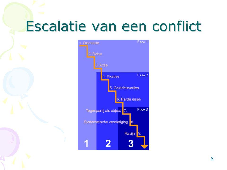 8 Escalatie van een conflict