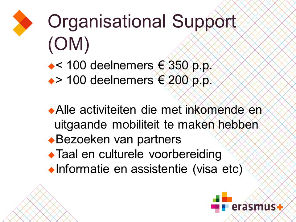 Organisational Support (OM)  < 100 deelnemers € 350 p.p.