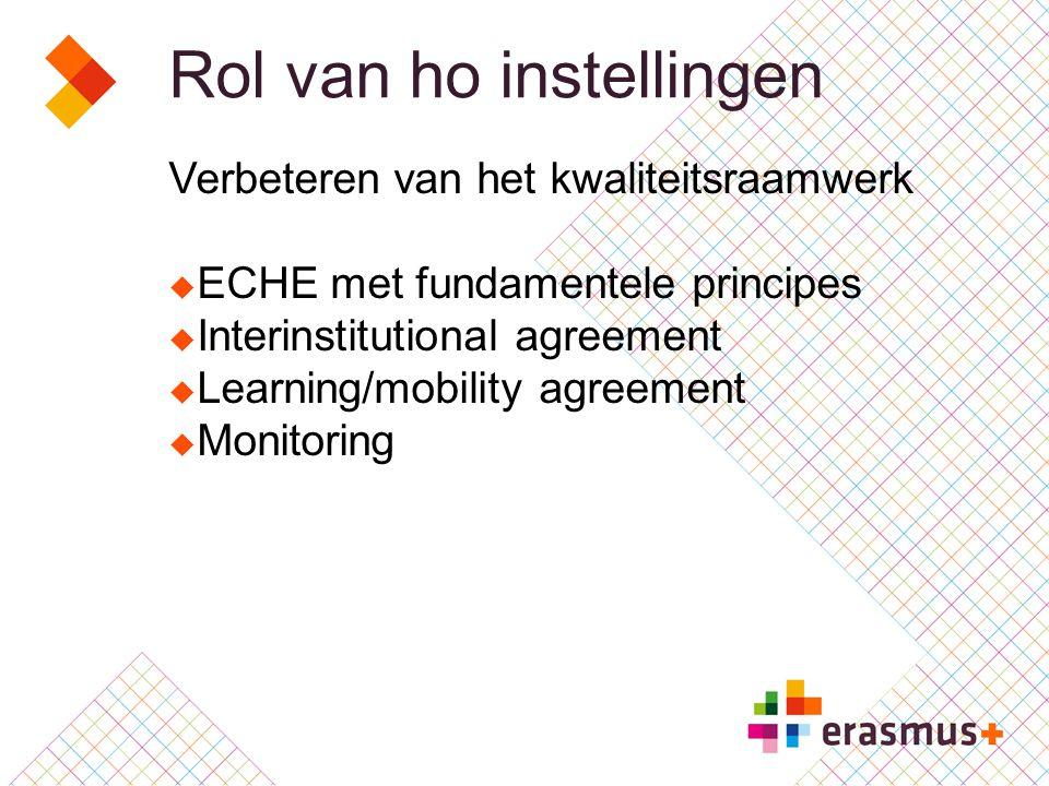 Rol van ho instellingen Verbeteren van het kwaliteitsraamwerk  ECHE met fundamentele principes  Interinstitutional agreement  Learning/mobility agreement  Monitoring
