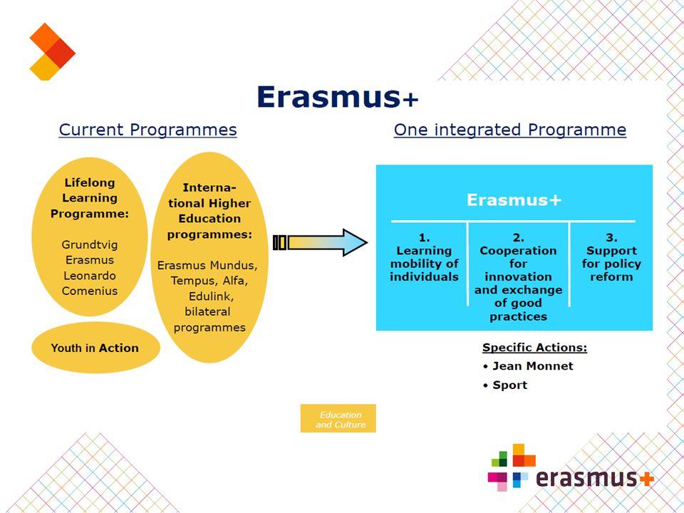 KA1 Learning Mobilitiy for Individuals  Studentenmobiliteit [partnerlanden] studie stage  Stafmobiliteit [partnerlanden] onderwijsopdrachten training