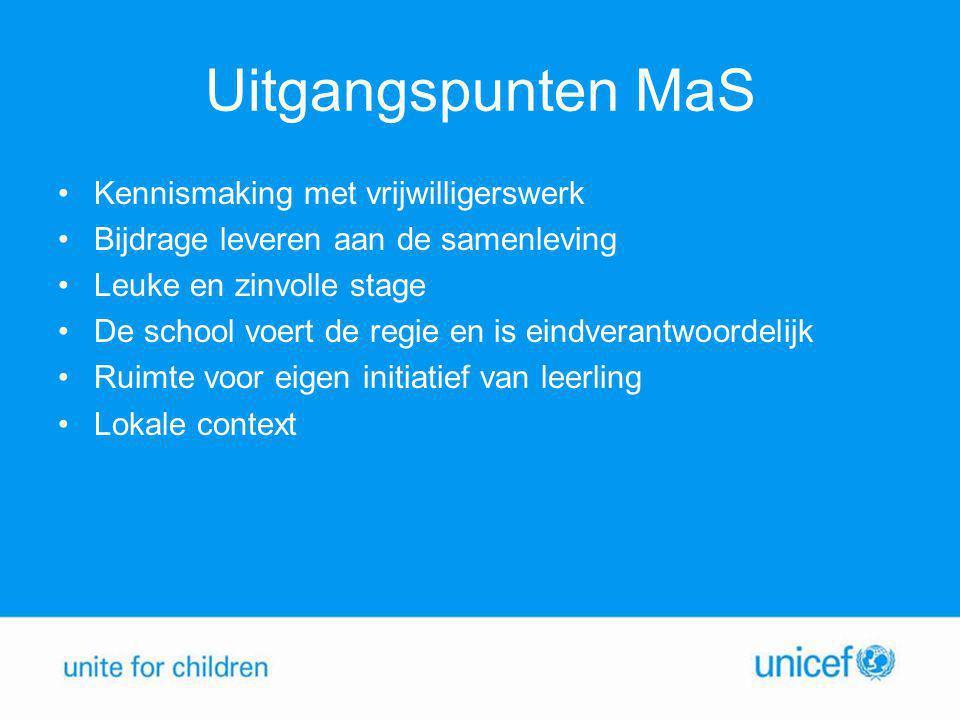 Activiteiten in 2012 UNICEF The Battle Twitter actie #GoMalala