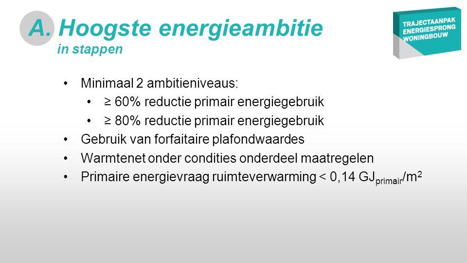 •Minimaal 2 ambitieniveaus: •≥ 60% reductie primair energiegebruik •≥ 80% reductie primair energiegebruik •Gebruik van forfaitaire plafondwaardes •Warmtenet onder condities onderdeel maatregelen •Primaire energievraag ruimteverwarming < 0,14 GJ primair /m 2 A.
