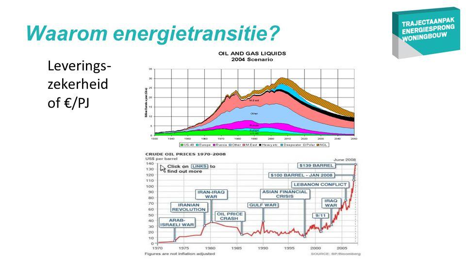 Leverings- zekerheid of €/PJ Waarom energietransitie?