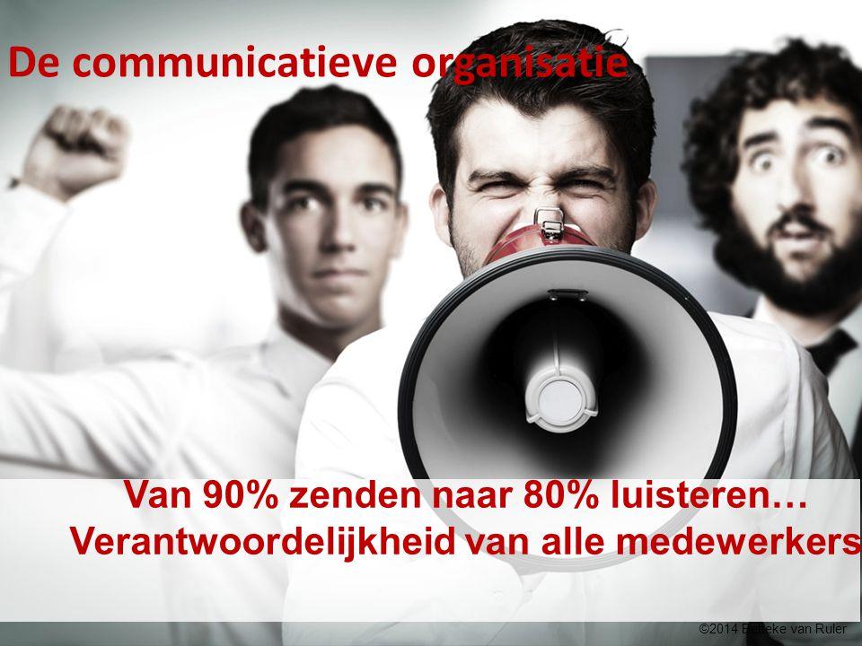 Van 90% zenden naar 80% luisteren… Verantwoordelijkheid van alle medewerkers De communicatieve organisatie ©2014 Betteke van Ruler