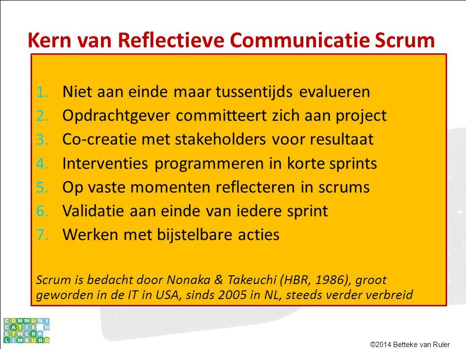 Kern van Reflectieve Communicatie Scrum 1. Niet aan einde maar tussentijds evalueren 2. Opdrachtgever committeert zich aan project 3. Co-creatie met s