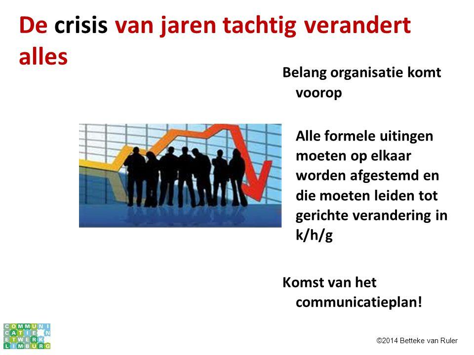 Confidential De crisis van jaren tachtig verandert alles Belang organisatie komt voorop Alle formele uitingen moeten op elkaar worden afgestemd en die