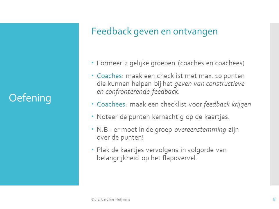 Oefening  Formeer 2 gelijke groepen (coaches en coachees)  Coaches: maak een checklist met max. 10 punten die kunnen helpen bij het geven van constr