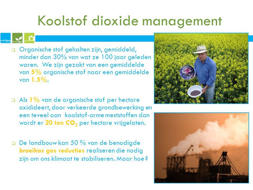Koolstof dioxide management  Organische stof gehalten zijn, gemiddeld, minder dan 30% van wat ze 100 jaar geleden waren. We zijn gezakt van een gemid