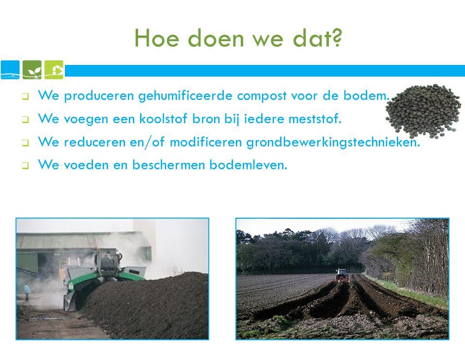 Hoe doen we dat?  We produceren gehumificeerde compost voor de bodem.  We voegen een koolstof bron bij iedere meststof.  We reduceren en/of modific