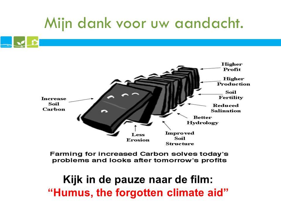 """Mijn dank voor uw aandacht. Kijk in de pauze naar de film: """"Humus, the forgotten climate aid"""""""