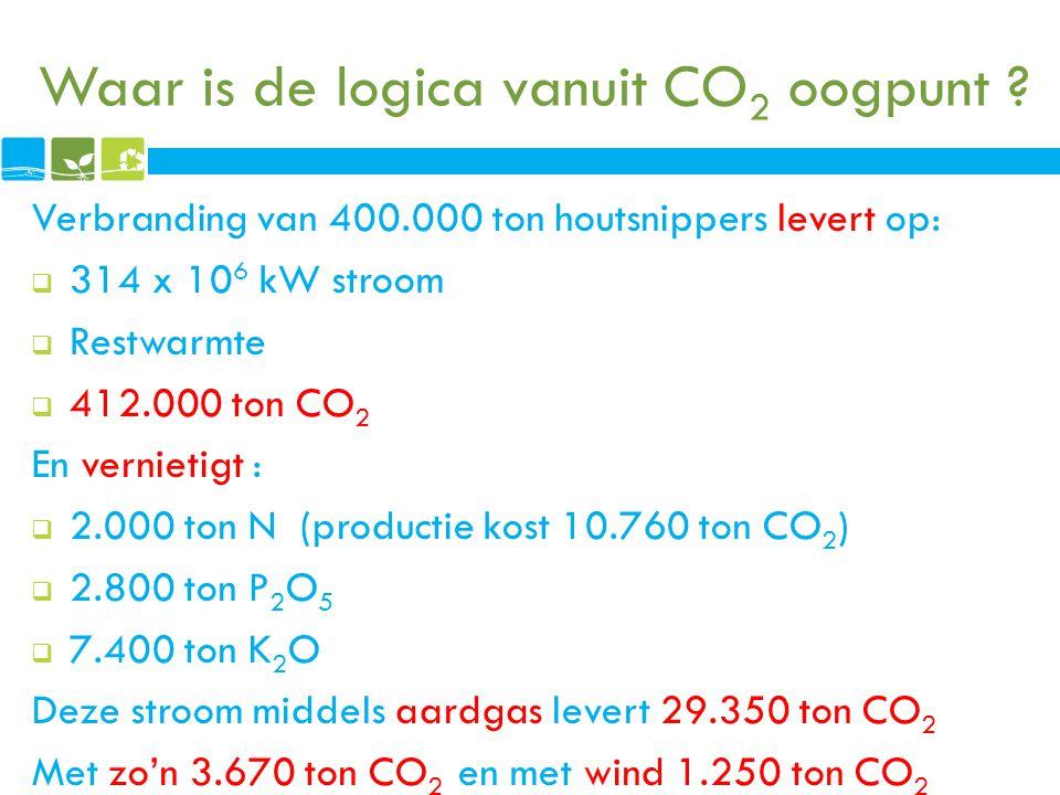 Waar is de logica vanuit CO 2 oogpunt ? Verbranding van 400.000 ton houtsnippers levert op:  314 x 10 6 kW stroom  Restwarmte  412.000 ton CO 2 En