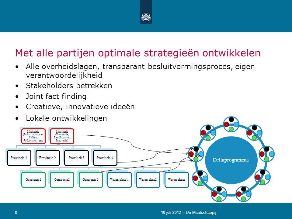 Met alle partijen optimale strategieën ontwikkelen •Alle overheidslagen, transparant besluitvormingsproces, eigen verantwoordelijkheid •Stakeholders b