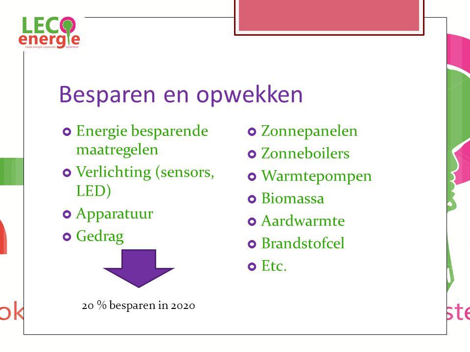 Besparen en opwekken  Energie besparende maatregelen  Verlichting (sensors, LED)  Apparatuur  Gedrag  Zonnepanelen  Zonneboilers  Warmtepompen  Biomassa  Aardwarmte  Brandstofcel  Etc.