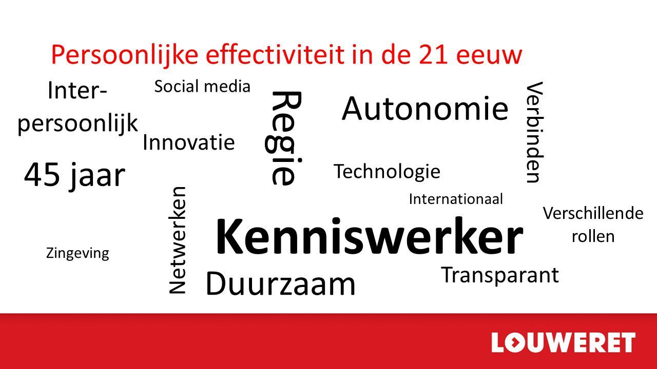 Persoonlijke effectiviteit in de 21 eeuw Innovatie Technologie Netwerken Kenniswerker Autonomie Verbinden Regie Verschillende rollen Duurzaam Transparant Social media Zingeving Internationaal 45 jaar Inter- persoonlijk