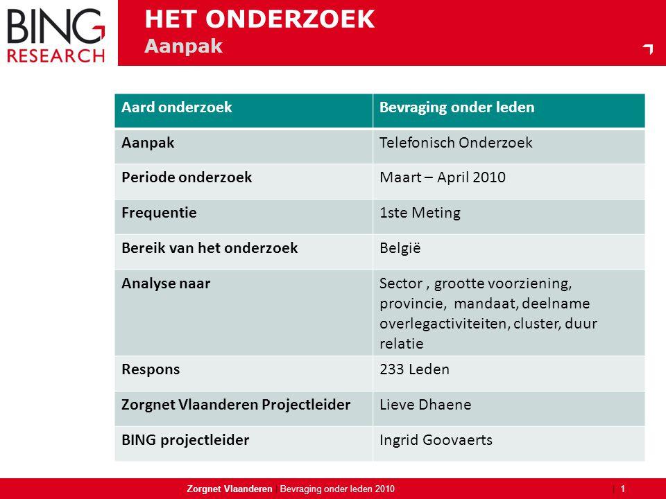 | Aanpak Zorgnet Vlaanderen | 1 Bevraging onder leden 2010 HET ONDERZOEK Aard onderzoekBevraging onder leden AanpakTelefonisch Onderzoek Periode onder