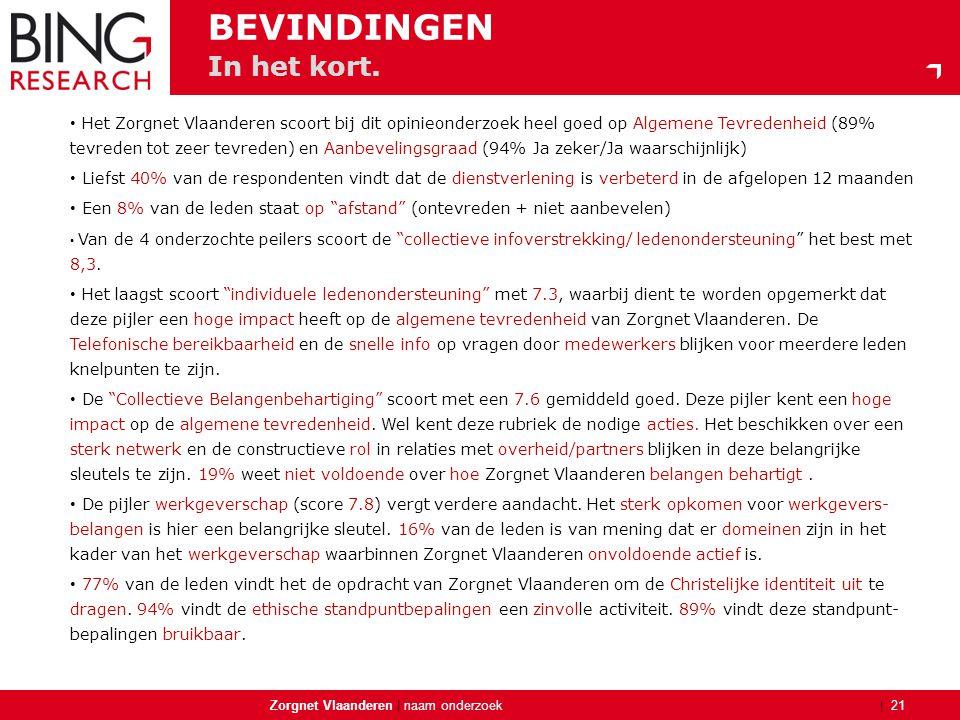 | • Het Zorgnet Vlaanderen scoort bij dit opinieonderzoek heel goed op Algemene Tevredenheid (89% tevreden tot zeer tevreden) en Aanbevelingsgraad (94
