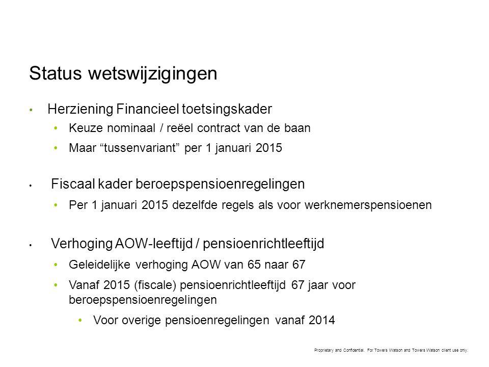 Proprietary and Confidential. For Towers Watson and Towers Watson client use only. Status wetswijzigingen • Herziening Financieel toetsingskader •Keuz