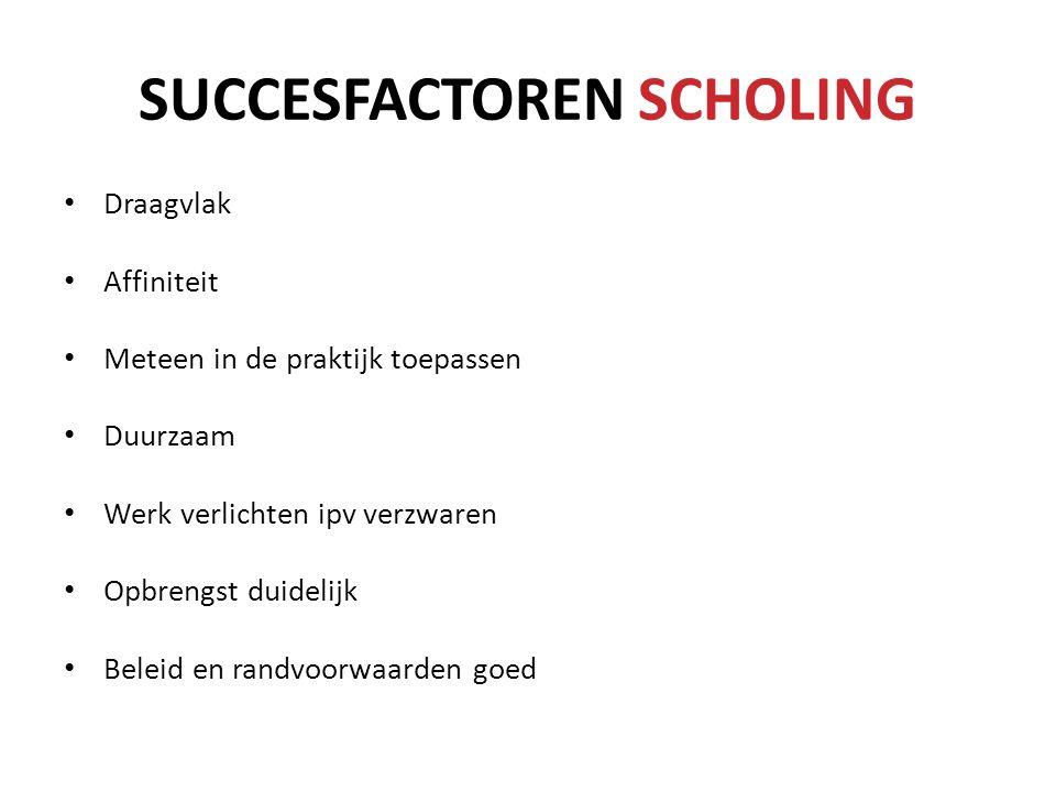 SUCCESFACTOREN SCHOLING • Draagvlak • Affiniteit • Meteen in de praktijk toepassen • Duurzaam • Werk verlichten ipv verzwaren • Opbrengst duidelijk •