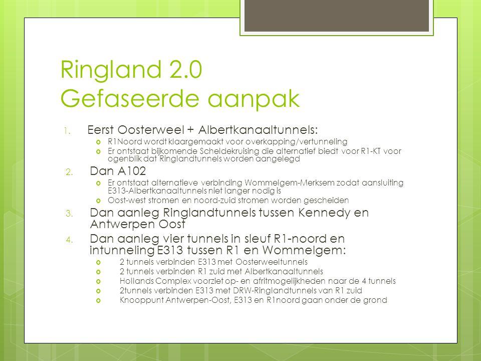 Ringland 2.0 Gefaseerde aanpak 1. Eerst Oosterweel + Albertkanaaltunnels:  R1Noord wordt klaargemaakt voor overkapping/vertunneling  Er ontstaat bij