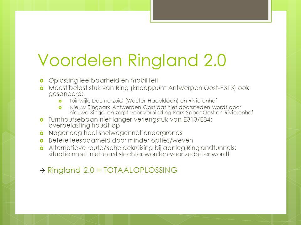Voordelen Ringland 2.0  Oplossing leefbaarheid én mobiliteit  Meest belast stuk van Ring (knooppunt Antwerpen Oost-E313) ook gesaneerd:  Tuinwijk,