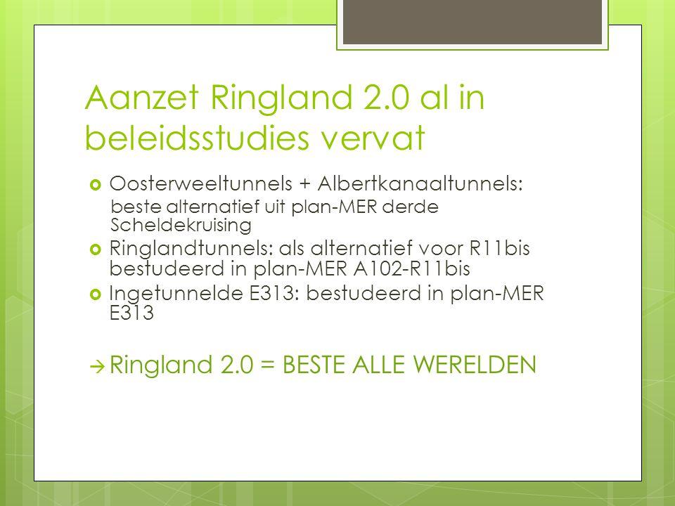 Aanzet Ringland 2.0 al in beleidsstudies vervat  Oosterweeltunnels + Albertkanaaltunnels: beste alternatief uit plan-MER derde Scheldekruising  Ring