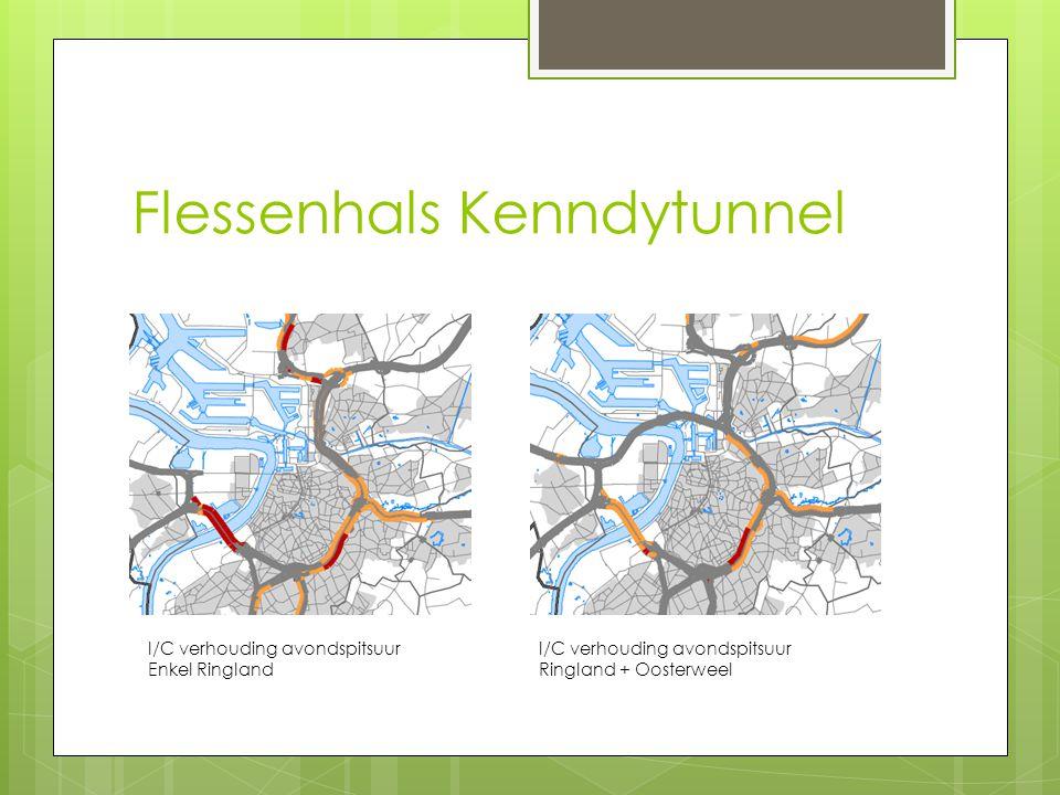 Flessenhals Kenndytunnel I/C verhouding avondspitsuur Enkel Ringland I/C verhouding avondspitsuur Ringland + Oosterweel