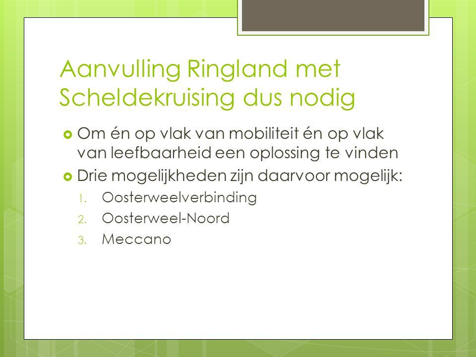Ringland 2.0 Gefaseerde aanpak 1.