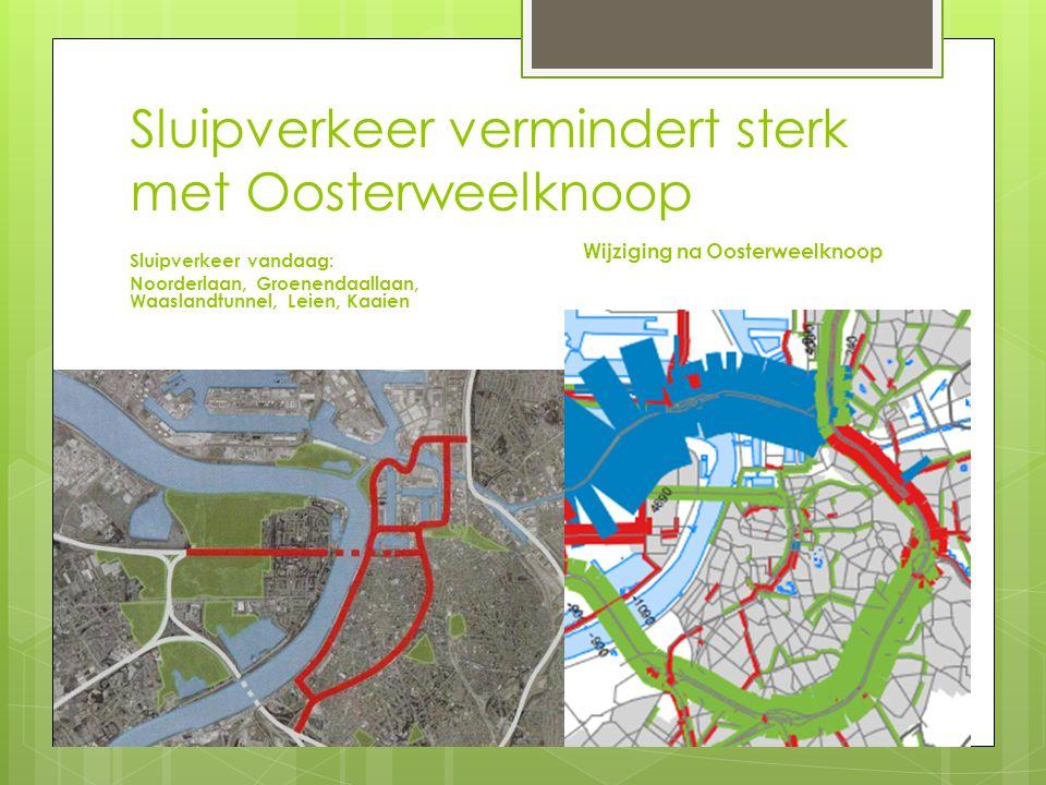 Sluipverkeer vermindert sterk met Oosterweelknoop Sluipverkeer vandaag: Noorderlaan, Groenendaallaan, Waaslandtunnel, Leien, Kaaien Wijziging na Ooste