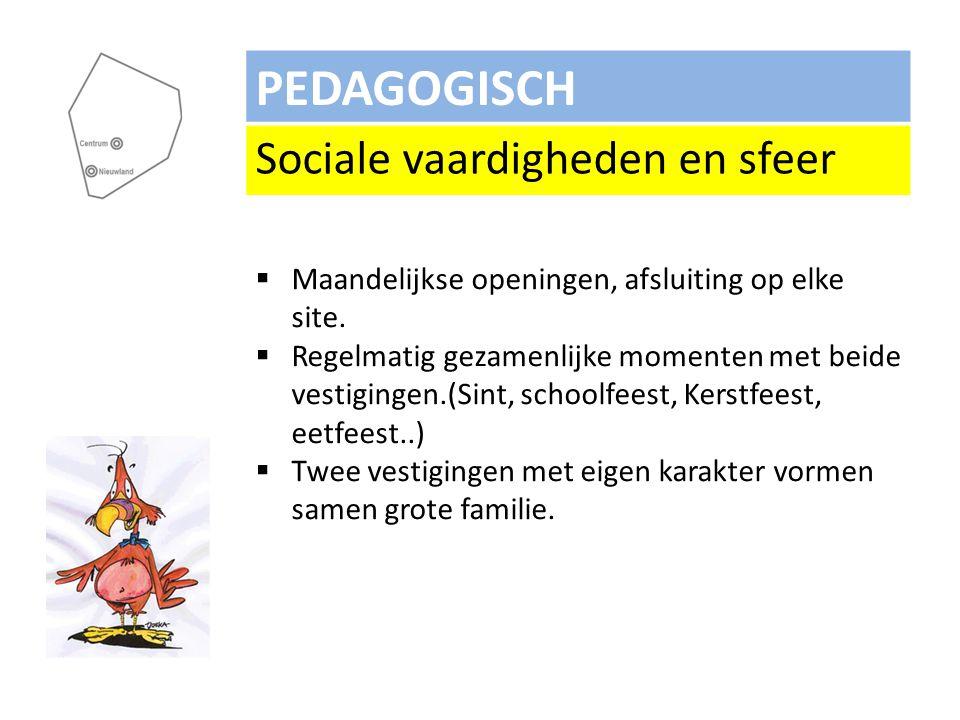 PEDAGOGISCH Sociale vaardigheden en sfeer  Maandelijkse openingen, afsluiting op elke site.