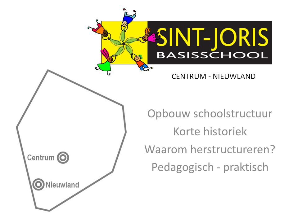 CENTRUM - NIEUWLAND Opbouw schoolstructuur Korte historiek Waarom herstructureren.