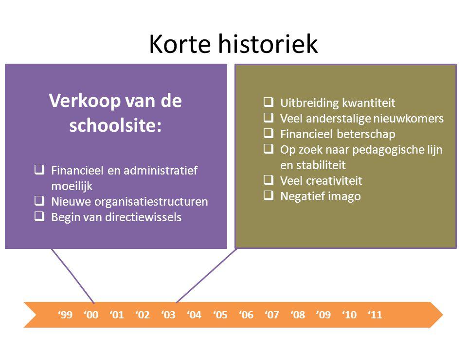 PEDAGOGISCH Eén pedagogische lijn  Verder werken op huidig beleid.