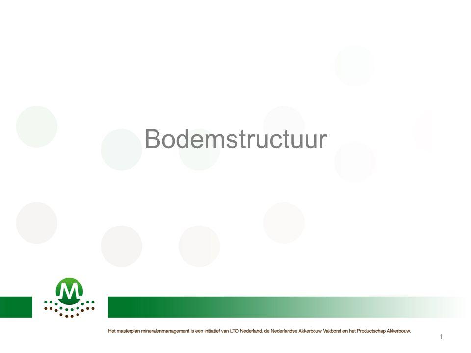 Bodemstructuur 1