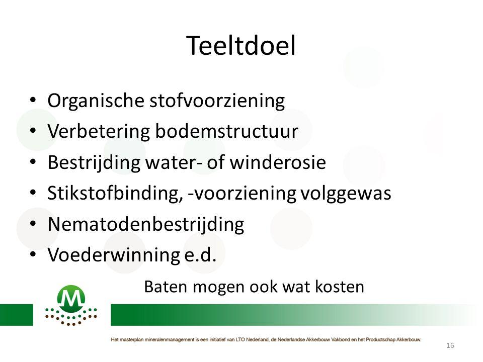Teeltdoel • Organische stofvoorziening • Verbetering bodemstructuur • Bestrijding water- of winderosie • Stikstofbinding, -voorziening volggewas • Nem