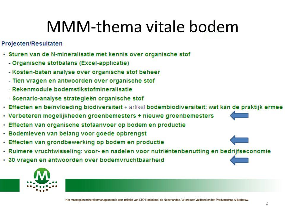 MMM-thema vitale bodem 2