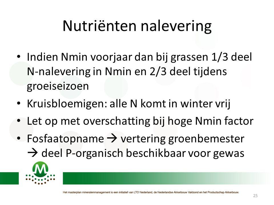 Nutriënten nalevering • Indien Nmin voorjaar dan bij grassen 1/3 deel N-nalevering in Nmin en 2/3 deel tijdens groeiseizoen • Kruisbloemigen: alle N k