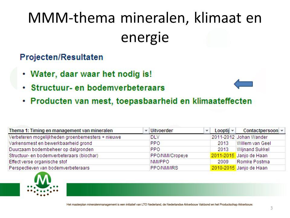 MMM-thema mineralen, klimaat en energie 3